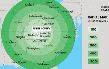 White County Radial Distance Map
